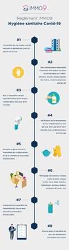 Normes d'Hygiène : Votre Sécurité, Notre Priorité